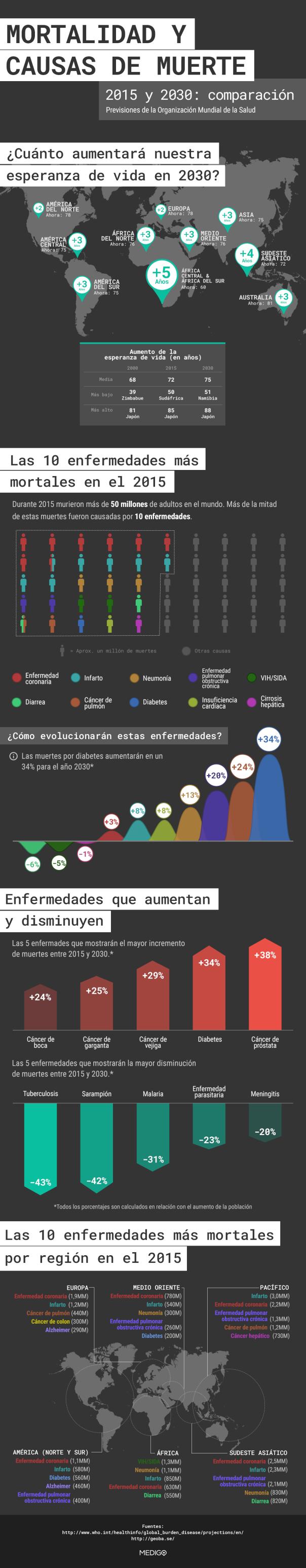 es_infographic_deaths_07-5